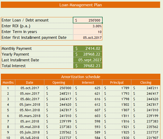 loan amortization schedule template by excelmadeeasy
