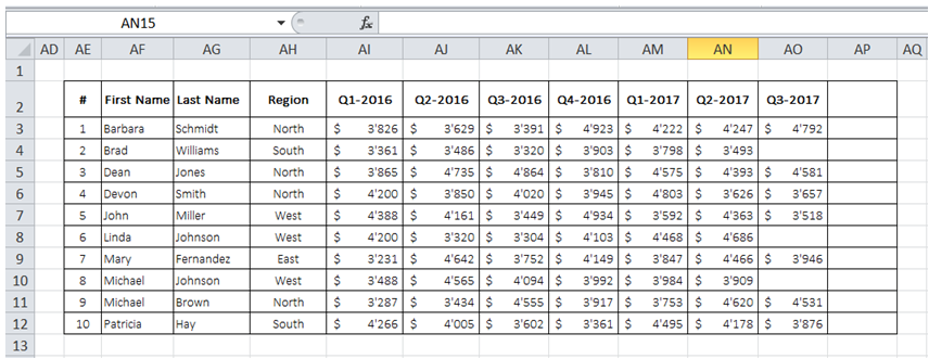 excel add small table to a cell with sparkline