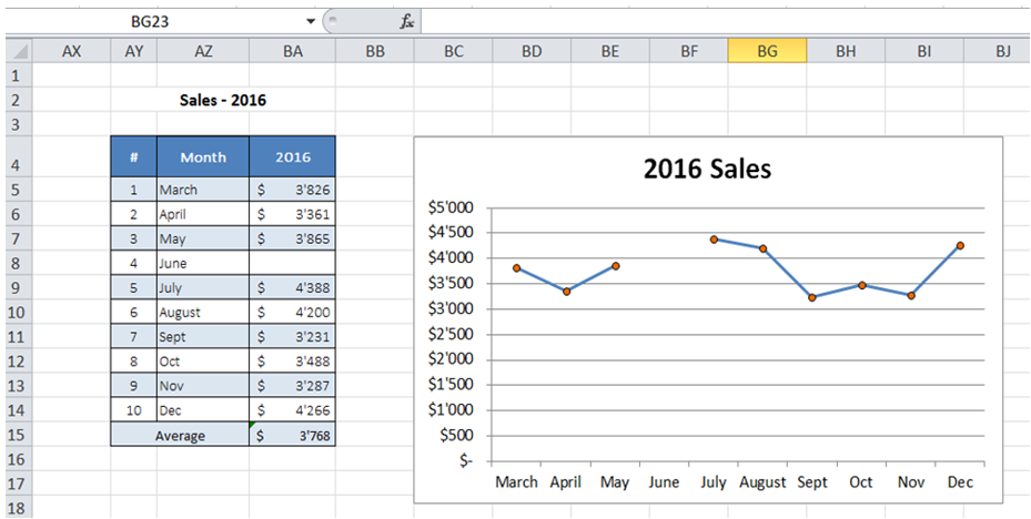 how to avoid value in excel