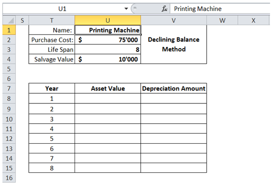 excel calculate depreciation of assets