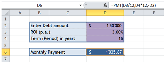 excel calculate loan amount based on interest rate and period