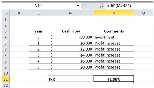 cash flow calculation in excel
