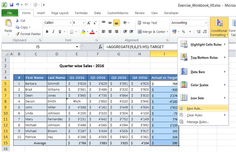 excel conditional formatting visual stop lights