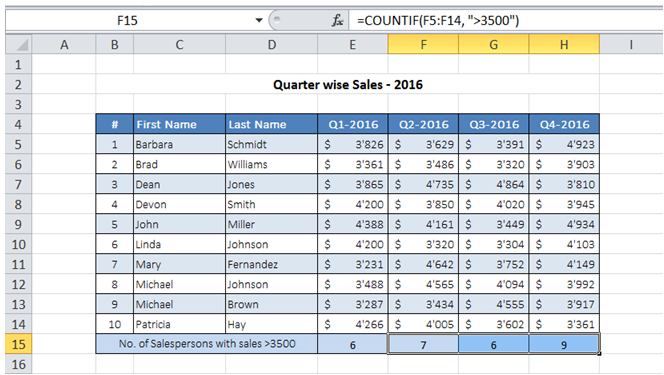 excel count record in range