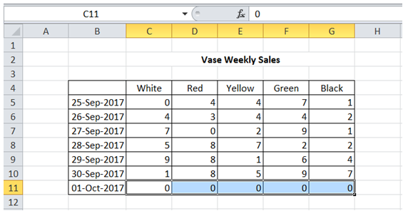 excel enter data in man cells simultaneously
