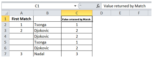excel fit title in columns with shrinktofit