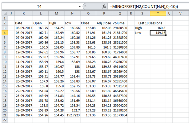 excel get last 10 entries in a table