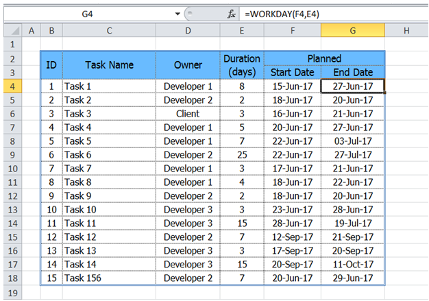 excel project management find end date for task
