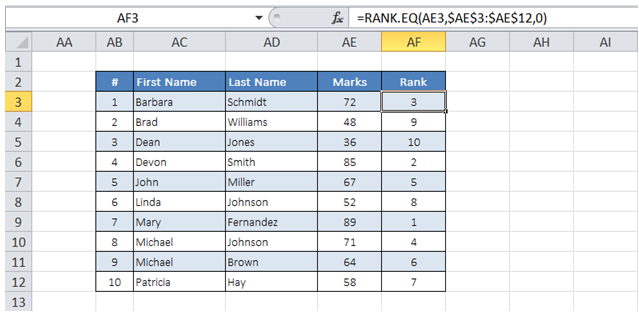 excel rank of number in a list