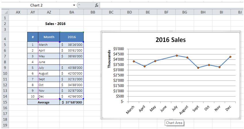 excel reduce huge numbers in charts