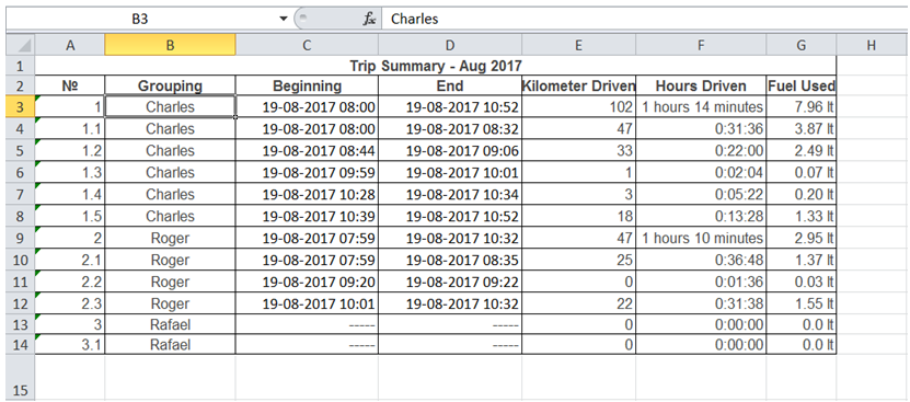 excel excel excel remove outline worksheet