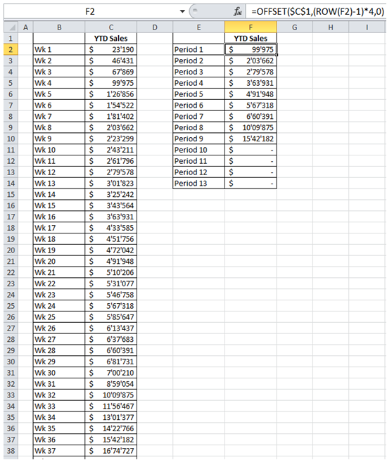excel setup offset in time periods