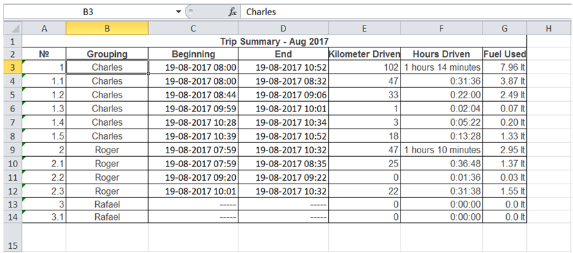 excel showing total only hiding detail rows
