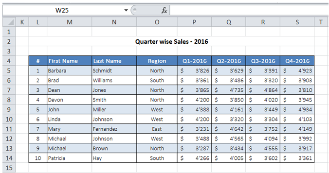 excel summarize raw data with sumproduct