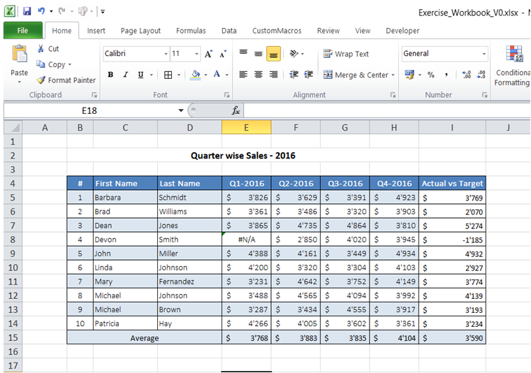 excel text histogram for value