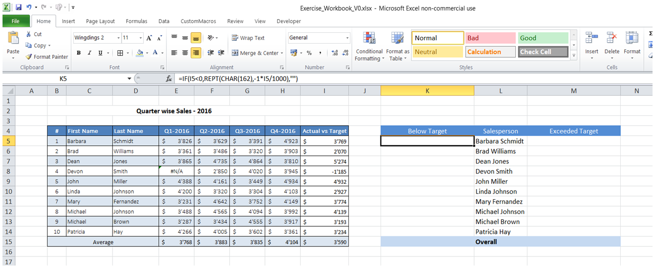 excel excel excel excel text histogram for value