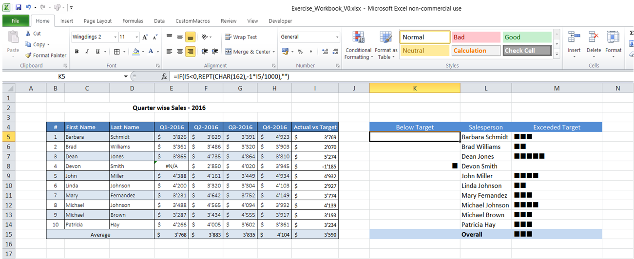 excel excel excel excel excel text histogram for value