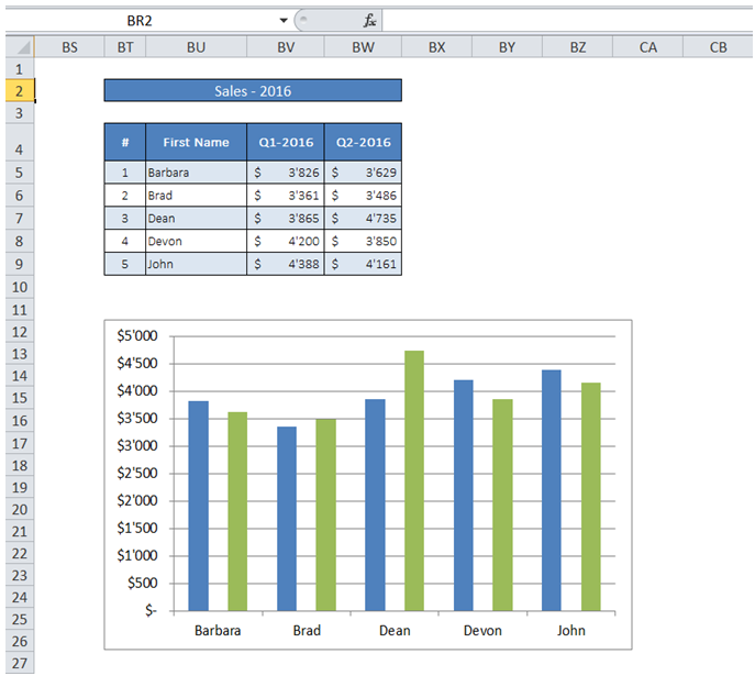 excel vba add legend to chart