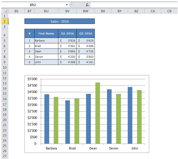 ExcelMadeEasy vba copy rename worksheet in Excel – Rename Worksheet Vba