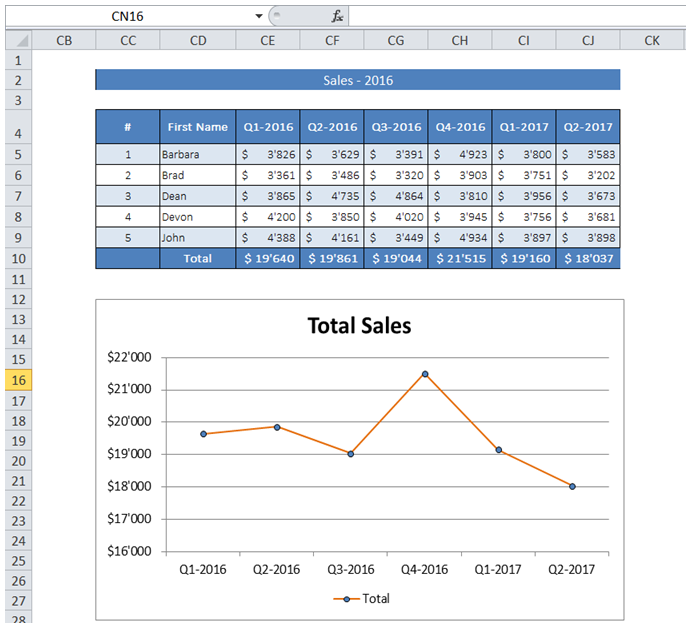 ExcelMadeEasy: Vba add trendline to chart in Excel