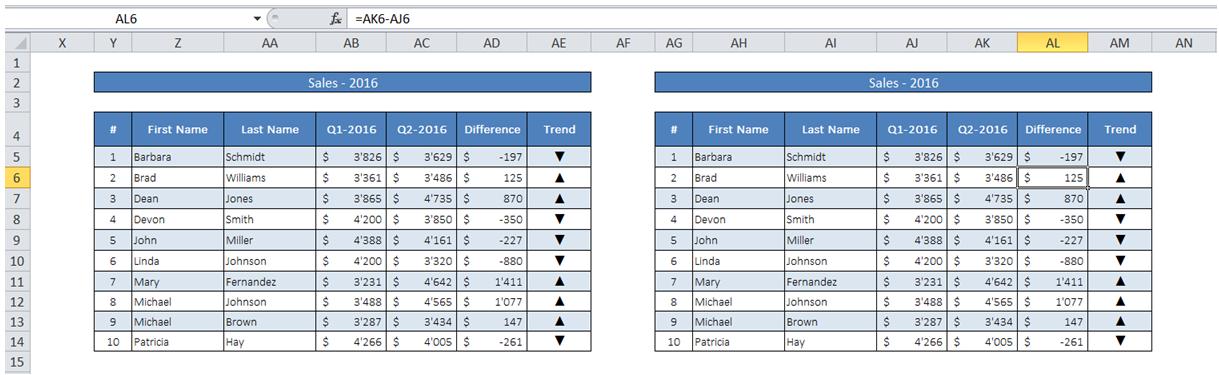 lucidcharts how to set column widths