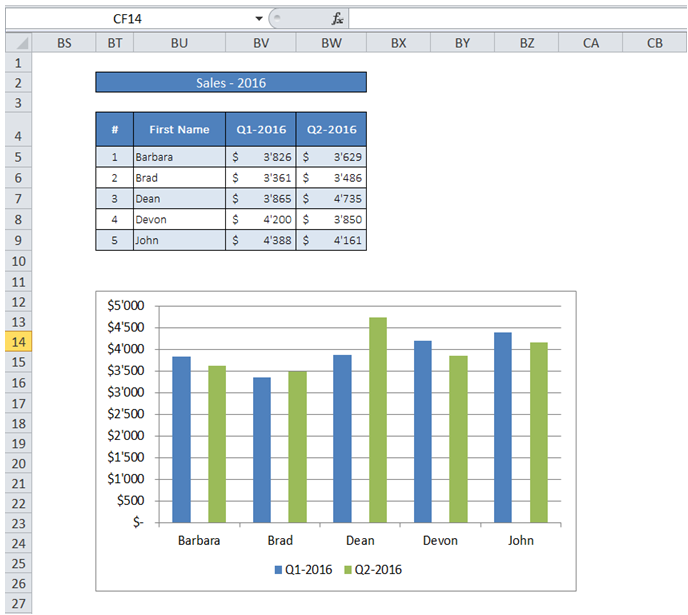 how to make a chart in excel with 2 series