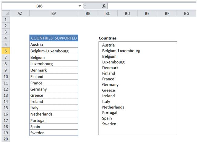 ExcelMadeEasy: Vba setup list box in Excel