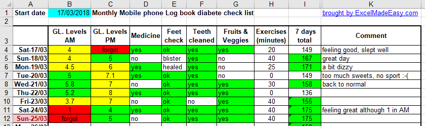 diabetes tracking sheet in excel