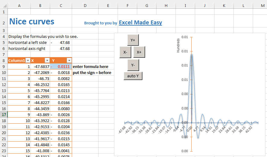 How To Plot A Formula In Excel By Excelmadeeasy Draw Any
