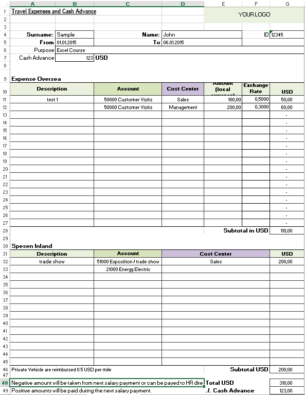 international travel expense sheet