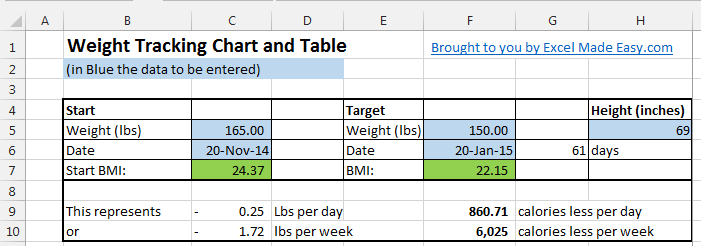 Excel template weight loss template lb or kg by for Progress chart excel template