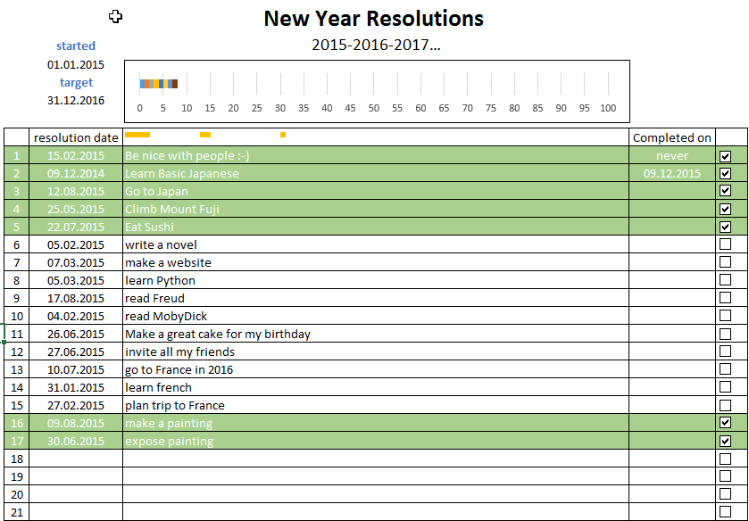 Excel Template - New Year Resolutions Template for Excel by ...
