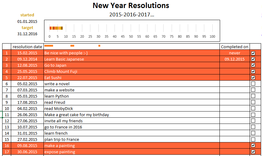 theme change in new year resolution