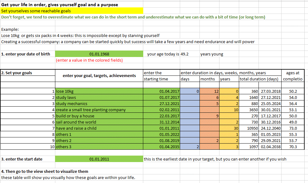 Life goal excel template by excel made easy for Setting life goals template