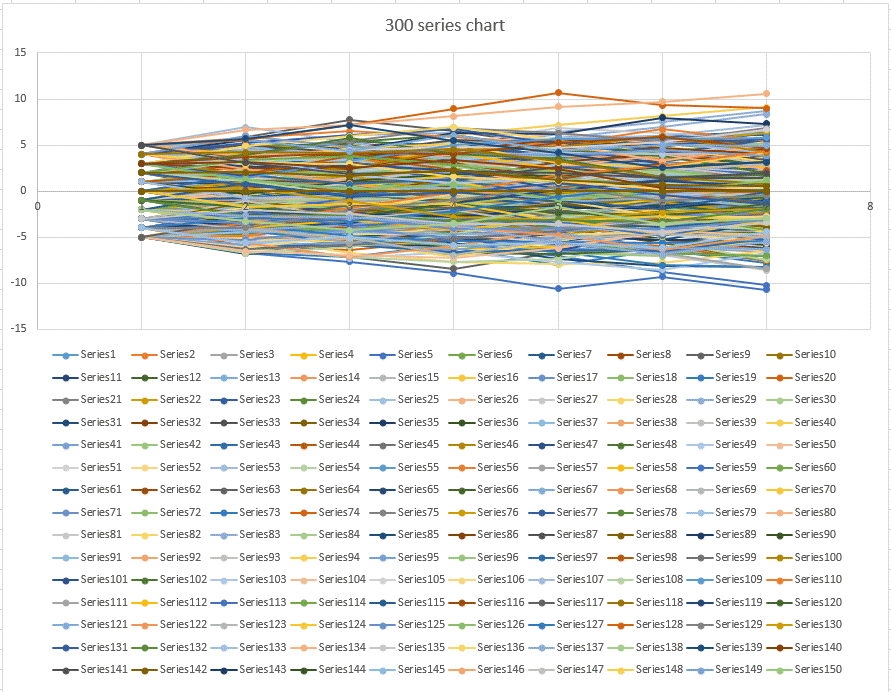 scatter chart with more than 255 data series
