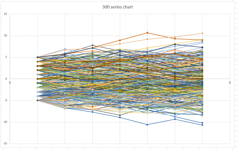 chart with more than 255 data series