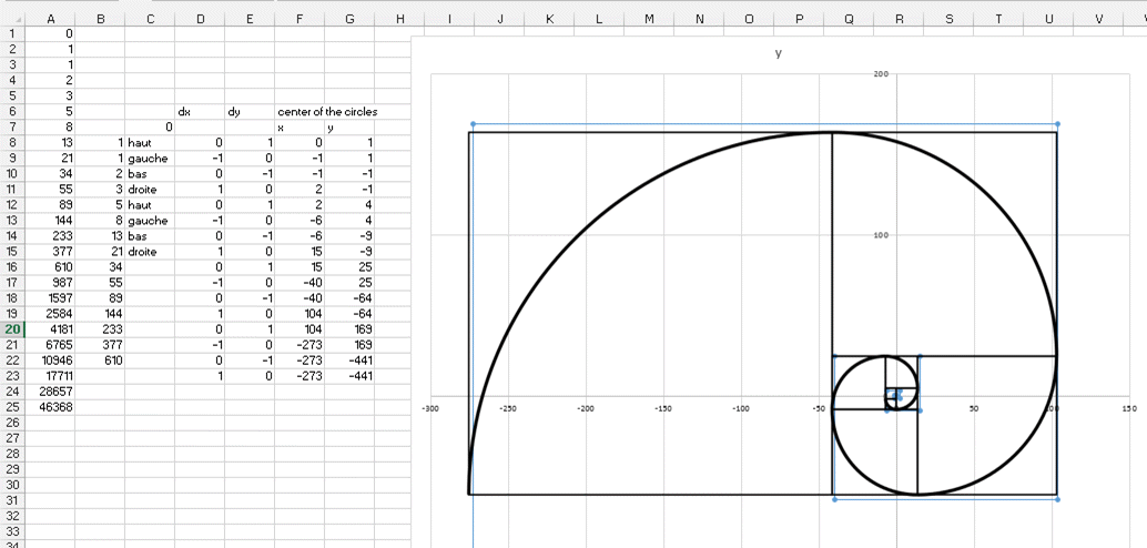 ExcelMadeEasy Draw a circle in Microsoft Excel – Fibonacci Sequence Worksheet