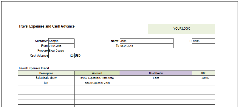Free Travel Expense Report Template For