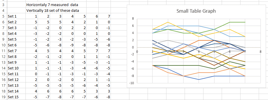 More than 255 data series per chart with Excel Made Easy