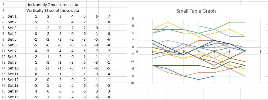 excel vba chart change data series excel vba modify chart data range stack overflowcreate. Black Bedroom Furniture Sets. Home Design Ideas